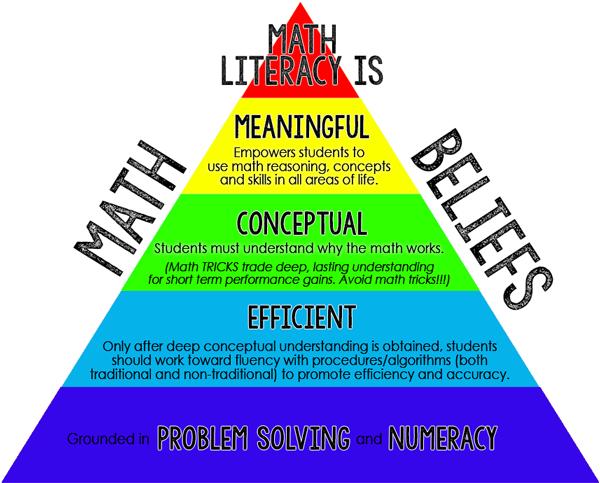 epub the mathematics of